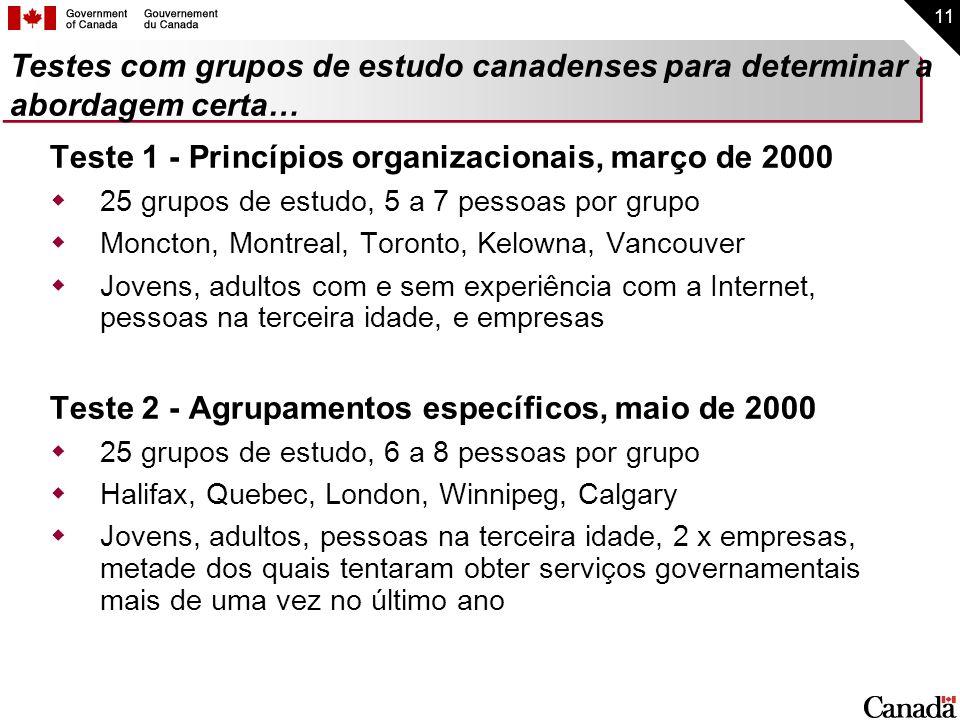 11 Testes com grupos de estudo canadenses para determinar a abordagem certa… Teste 1 - Princípios organizacionais, março de 2000 25 grupos de estudo,