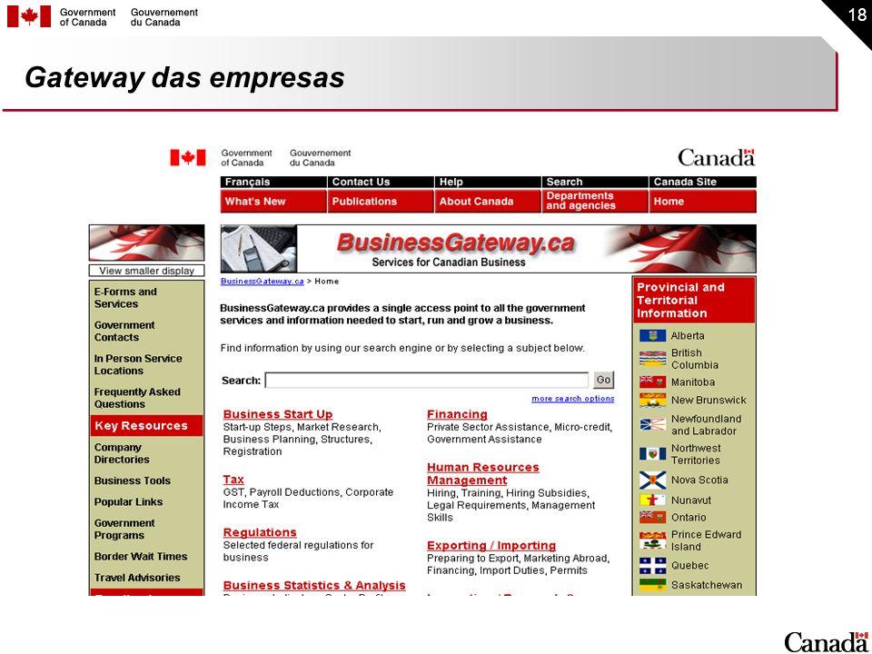 18 Gateway das empresas