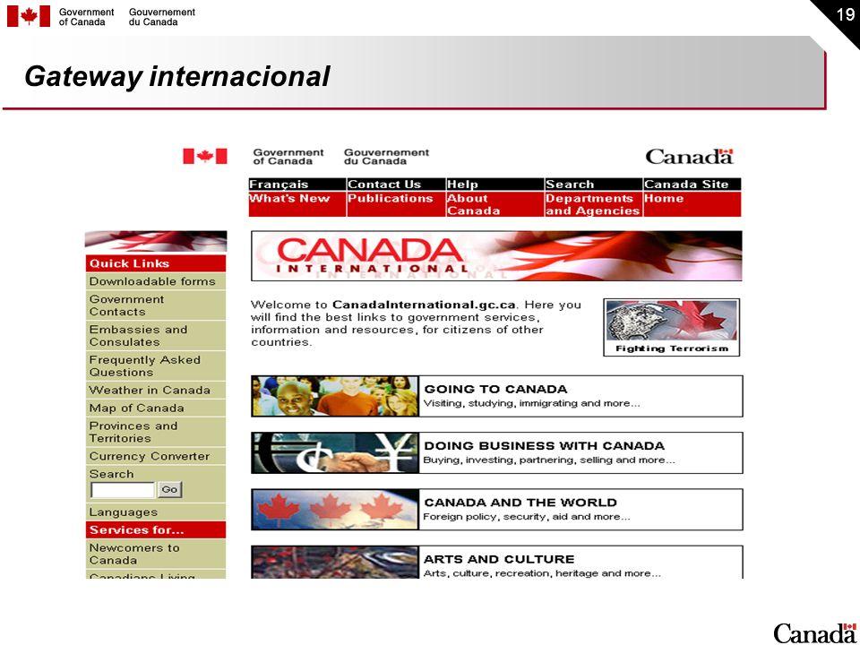 19 Gateway internacional