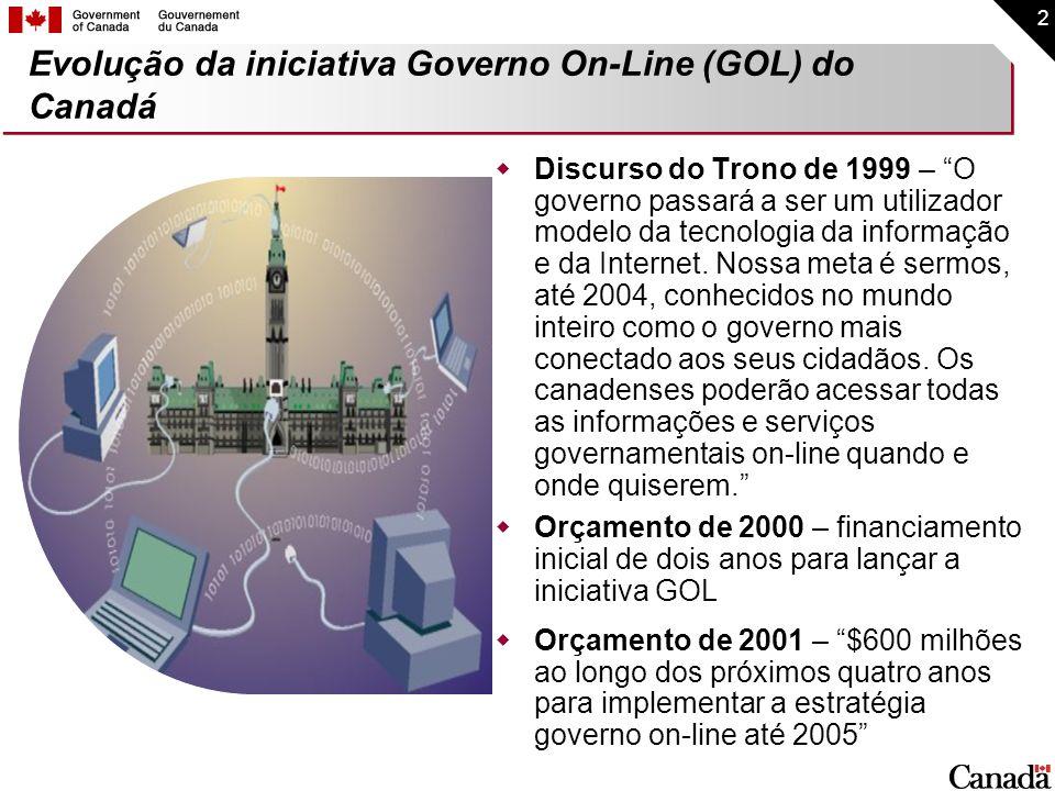 2 Discurso do Trono de 1999 – O governo passará a ser um utilizador modelo da tecnologia da informação e da Internet. Nossa meta é sermos, até 2004, c