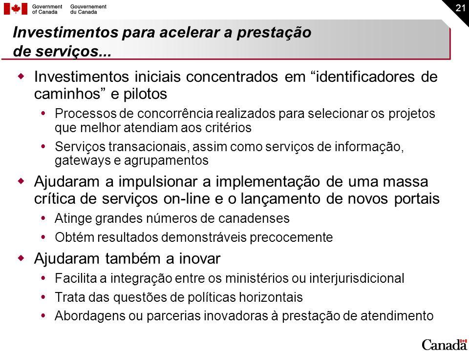 21 Investimentos para acelerar a prestação de serviços... Investimentos iniciais concentrados em identificadores de caminhos e pilotos Processos de co