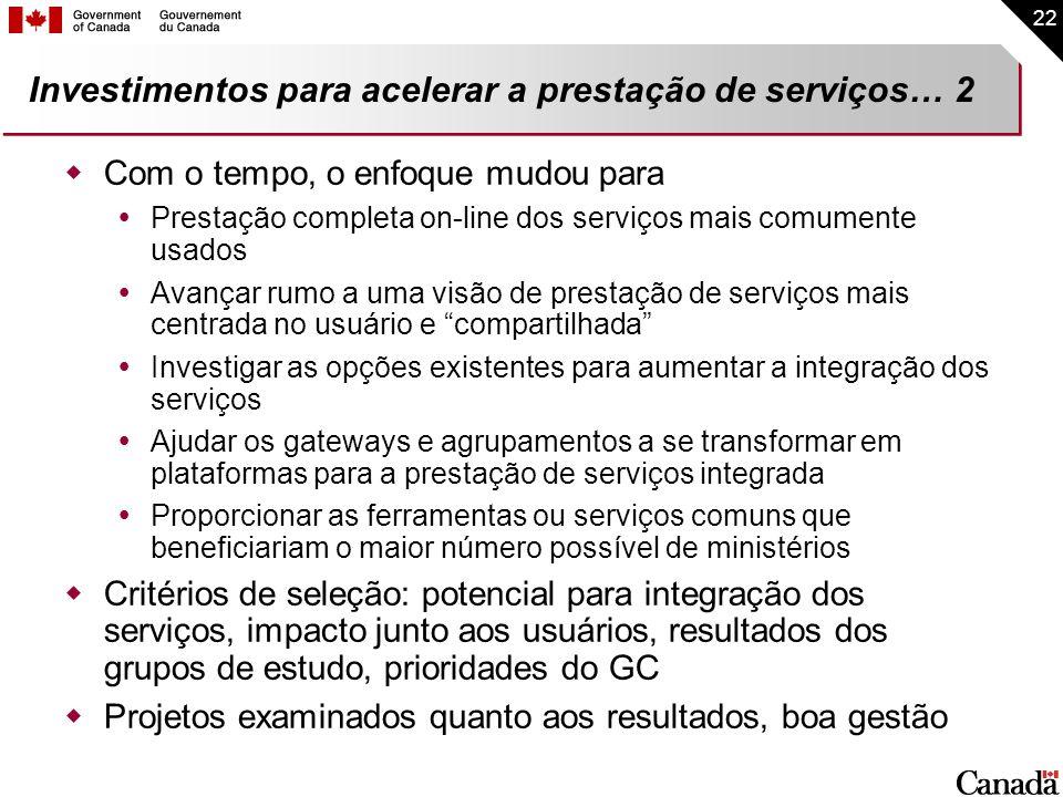22 Investimentos para acelerar a prestação de serviços… 2 Com o tempo, o enfoque mudou para Prestação completa on-line dos serviços mais comumente usa