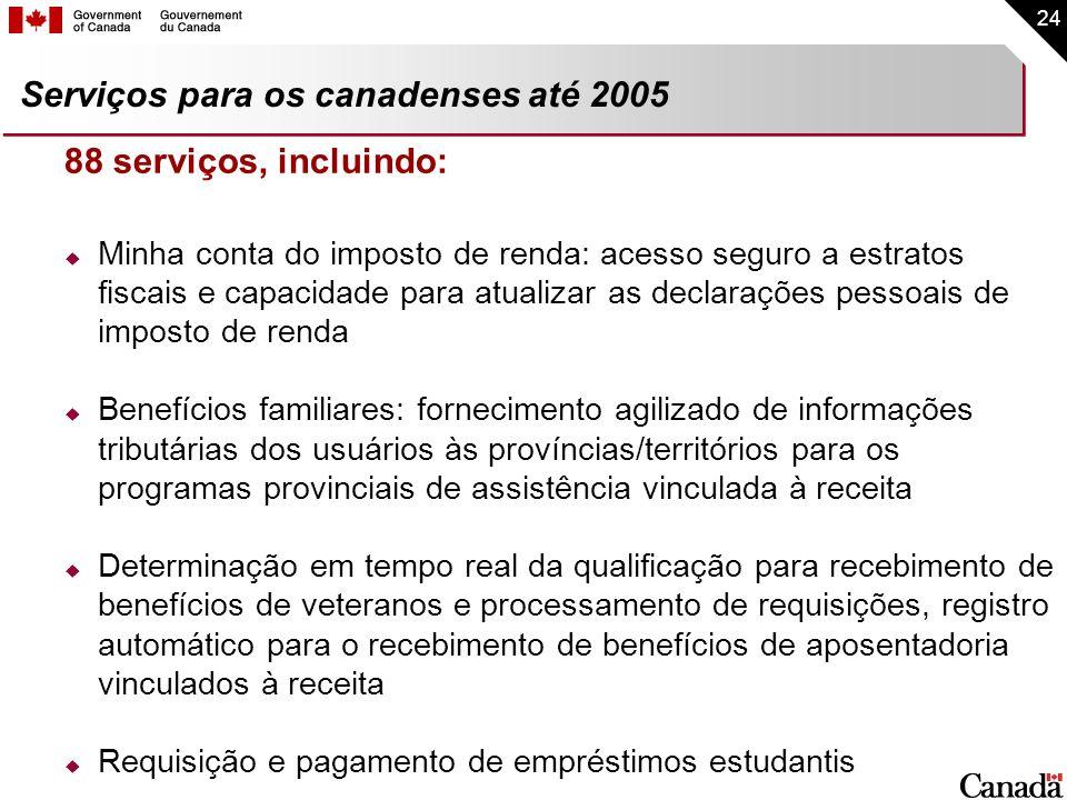 24 Serviços para os canadenses até 2005 88 serviços, incluindo: Minha conta do imposto de renda: acesso seguro a estratos fiscais e capacidade para at
