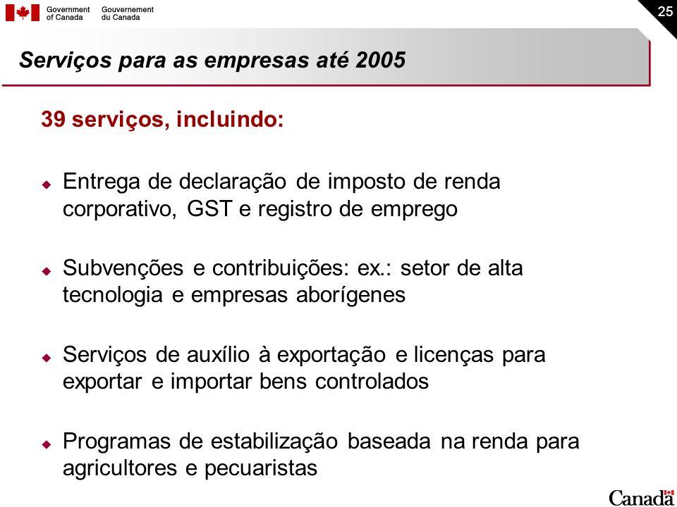 25 Serviços para as empresas até 2005 39 serviços, incluindo: Entrega de declaração de imposto de renda corporativo, GST e registro de emprego Subvenç