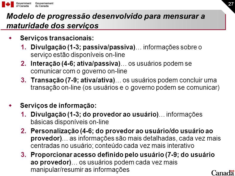 27 Modelo de progressão desenvolvido para mensurar a maturidade dos serviços Serviços transacionais: 1.Divulgação (1-3; passiva/passiva)… informações