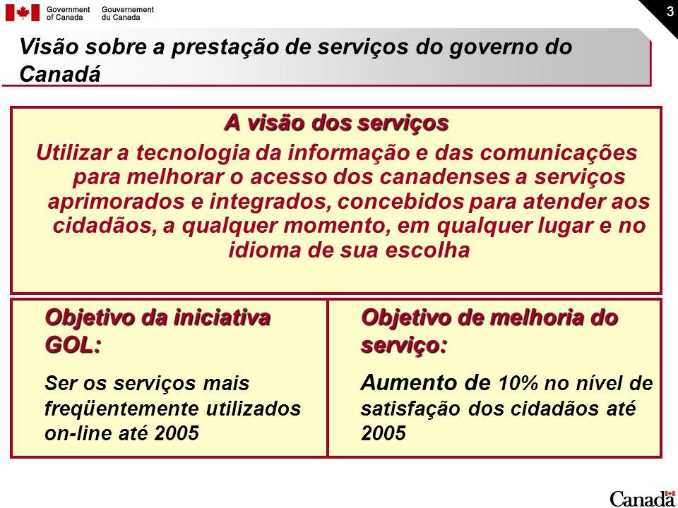 3 Visão sobre a prestação de serviços do governo do Canadá A visão dos serviços Utilizar a tecnologia da informação e das comunicações para melhorar o