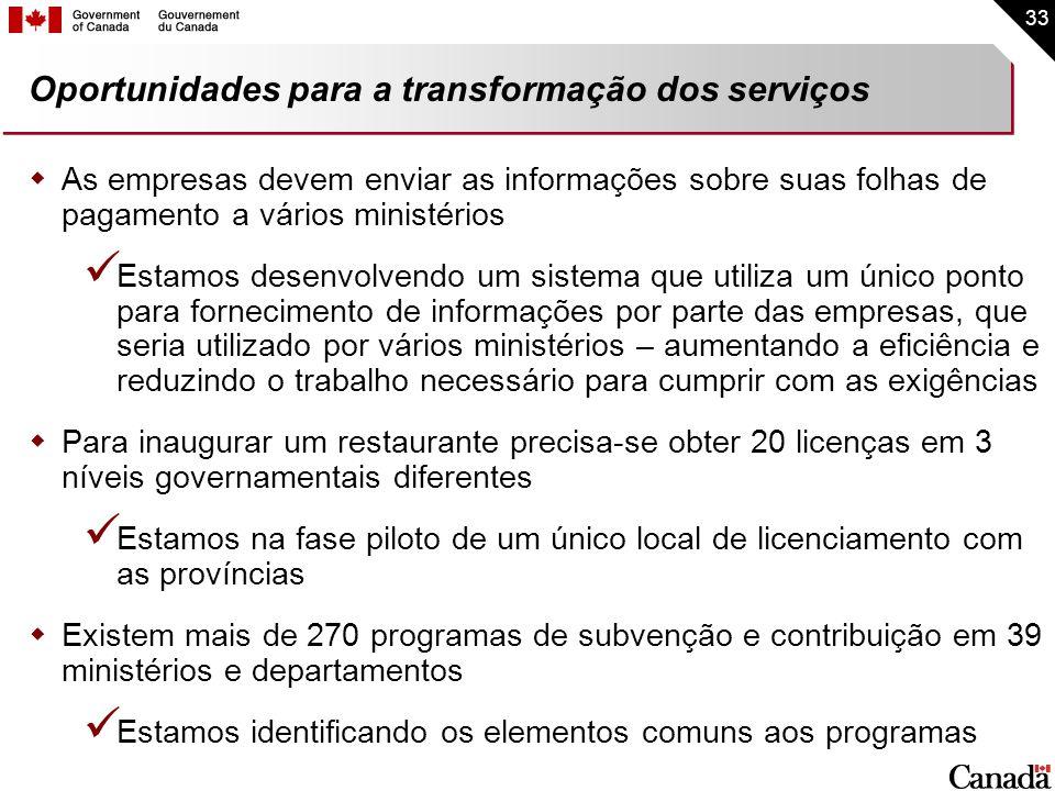 33 Oportunidades para a transformação dos serviços As empresas devem enviar as informações sobre suas folhas de pagamento a vários ministérios Estamos