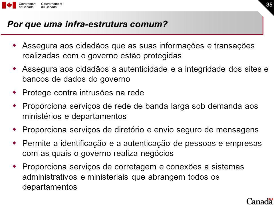 35 Por que uma infra-estrutura comum? Assegura aos cidadãos que as suas informações e transações realizadas com o governo estão protegidas Assegura ao