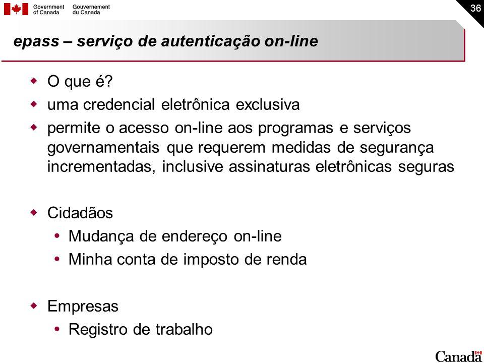 36 epass – serviço de autenticação on-line O que é? uma credencial eletrônica exclusiva permite o acesso on-line aos programas e serviços governamenta