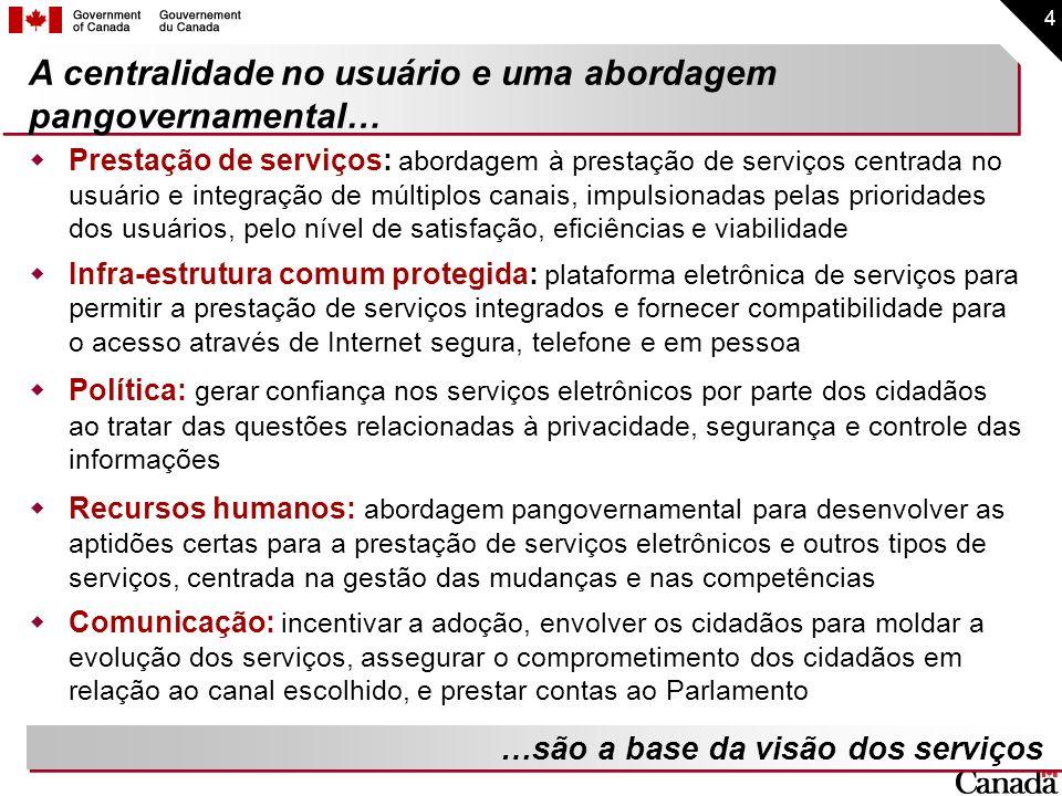 4 Prestação de serviços: abordagem à prestação de serviços centrada no usuário e integração de múltiplos canais, impulsionadas pelas prioridades dos u