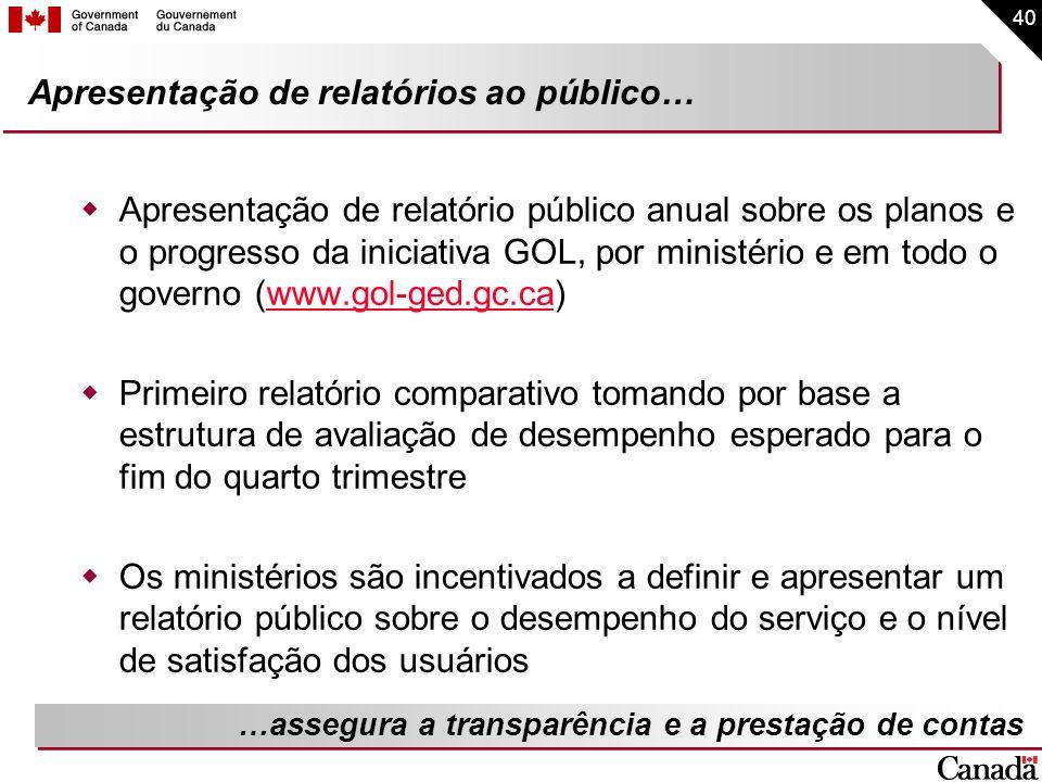 40 Apresentação de relatórios ao público… Apresentação de relatório público anual sobre os planos e o progresso da iniciativa GOL, por ministério e em