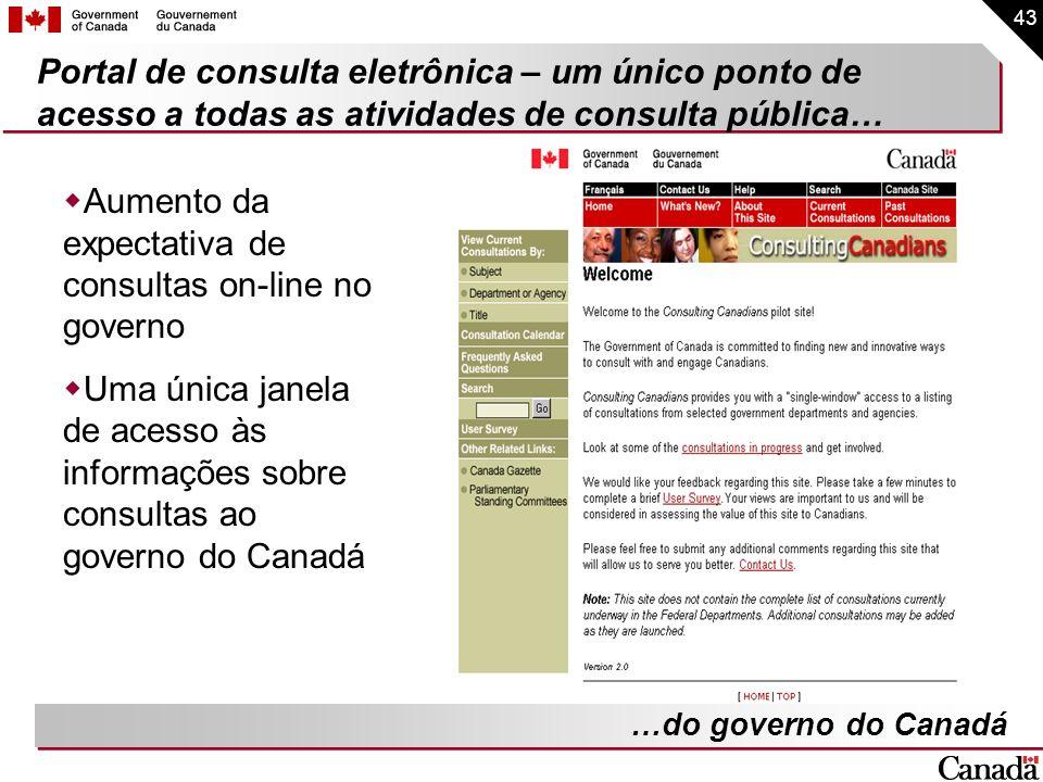 43 Portal de consulta eletrônica – um único ponto de acesso a todas as atividades de consulta pública… Aumento da expectativa de consultas on-line no