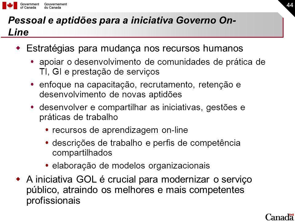 44 Pessoal e aptidões para a iniciativa Governo On- Line Estratégias para mudança nos recursos humanos apoiar o desenvolvimento de comunidades de prát