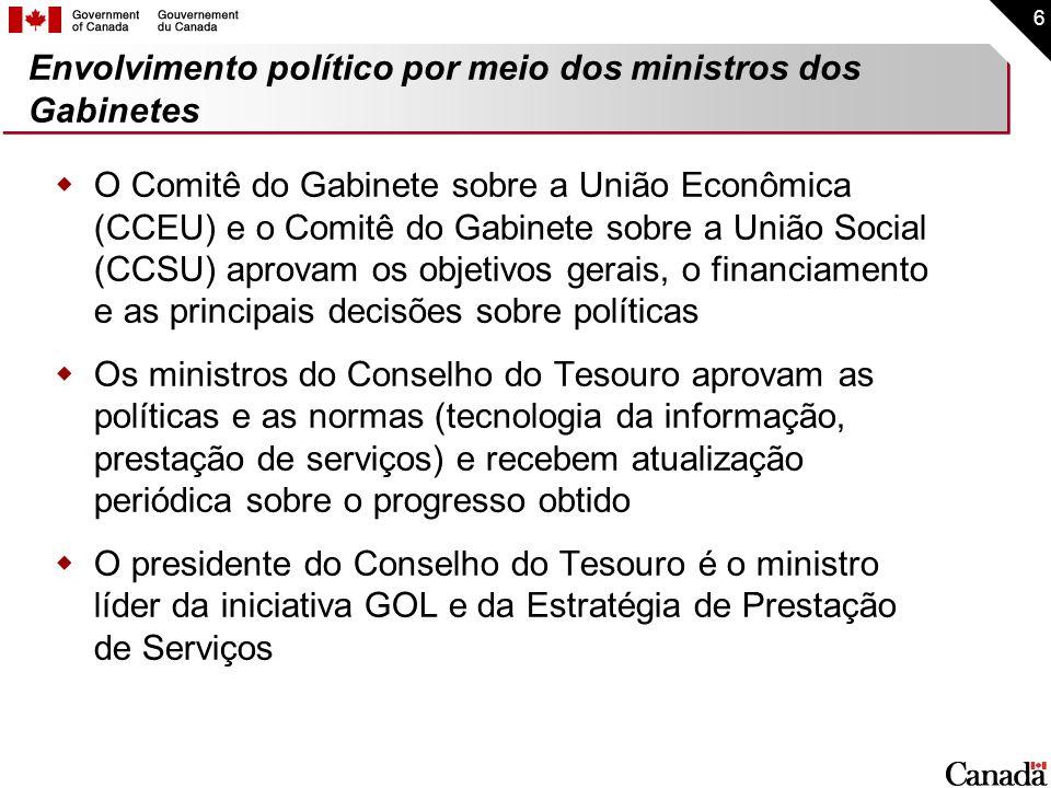 6 Envolvimento político por meio dos ministros dos Gabinetes O Comitê do Gabinete sobre a União Econômica (CCEU) e o Comitê do Gabinete sobre a União