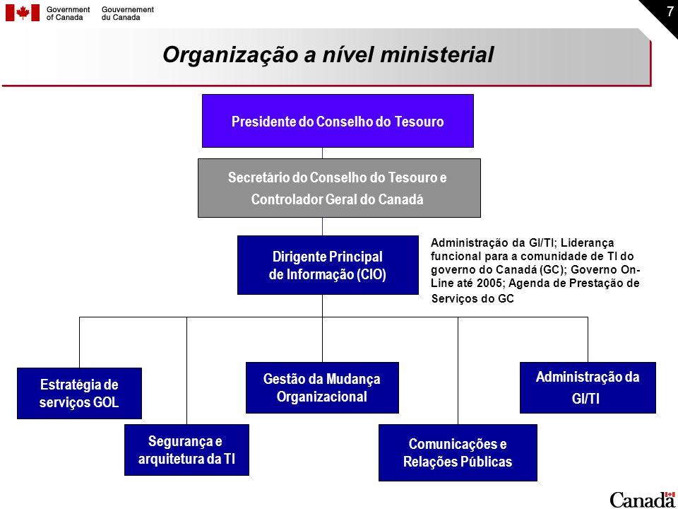 7 Organização a nível ministerial Presidente do Conselho do Tesouro Dirigente Principal de Informação (CIO) Estratégia de serviços GOL Comunicações e