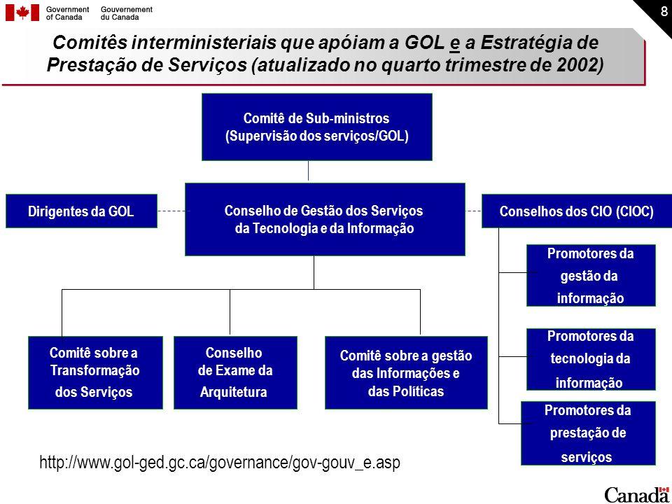 8 Comitês interministeriais que apóiam a GOL e a Estratégia de Prestação de Serviços (atualizado no quarto trimestre de 2002) Comitê de Sub-ministros