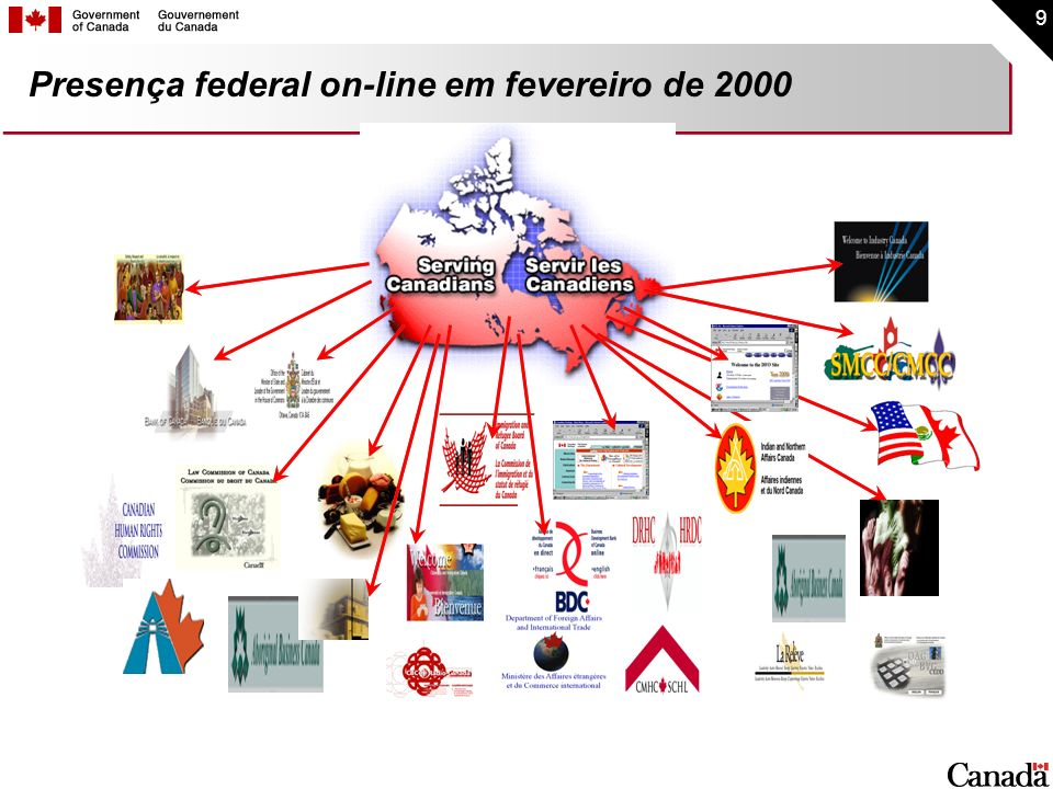 9 Presença federal on-line em fevereiro de 2000