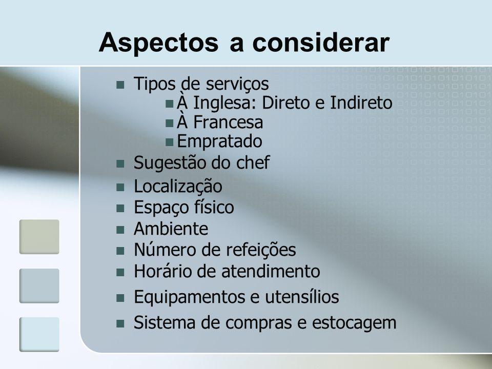 Tipos de serviços À Inglesa: Direto e Indireto À Francesa Empratado Sugestão do chef Localização Espaço físico Ambiente Número de refeições Horário de