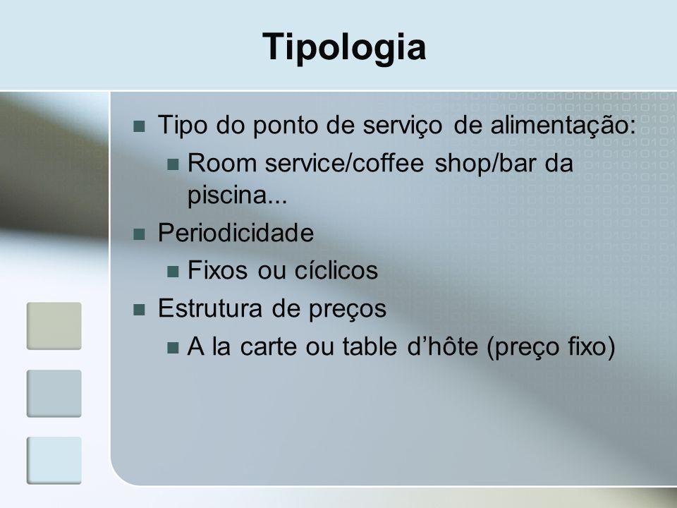 Tipologia Tipo do ponto de serviço de alimentação: Room service/coffee shop/bar da piscina... Periodicidade Fixos ou cíclicos Estrutura de preços A la