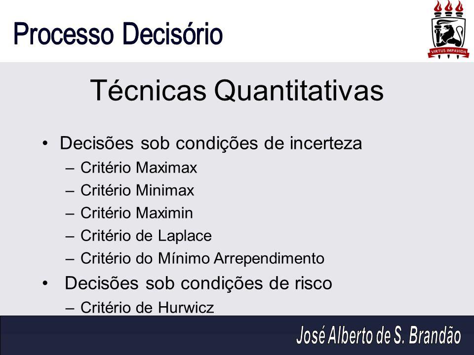 Decisões sob condições de incerteza –Critério Maximax –Critério Minimax –Critério Maximin –Critério de Laplace –Critério do Mínimo Arrependimento Decisões sob condições de risco –Critério de Hurwicz Técnicas Quantitativas