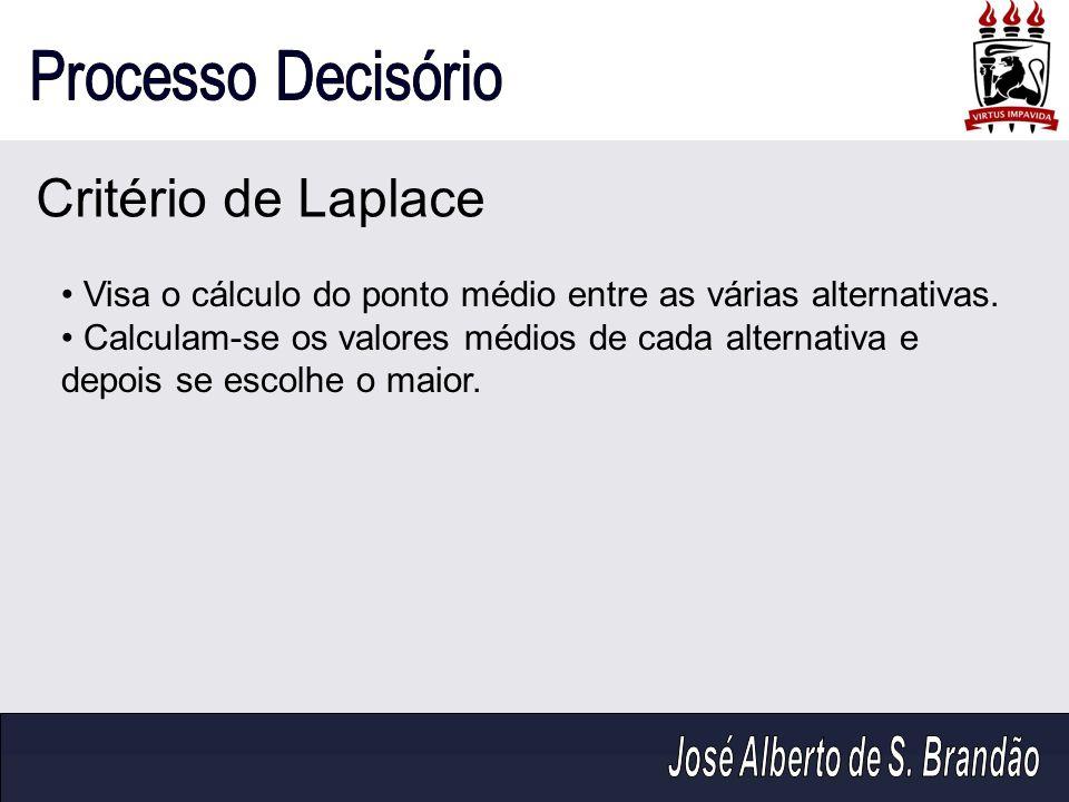 Critério de Laplace Visa o cálculo do ponto médio entre as várias alternativas. Calculam-se os valores médios de cada alternativa e depois se escolhe