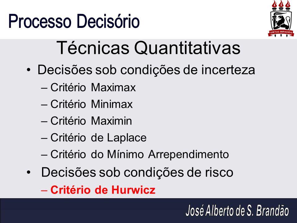 Decisões sob condições de incerteza –Critério Maximax –Critério Minimax –Critério Maximin –Critério de Laplace –Critério do Mínimo Arrependimento Deci