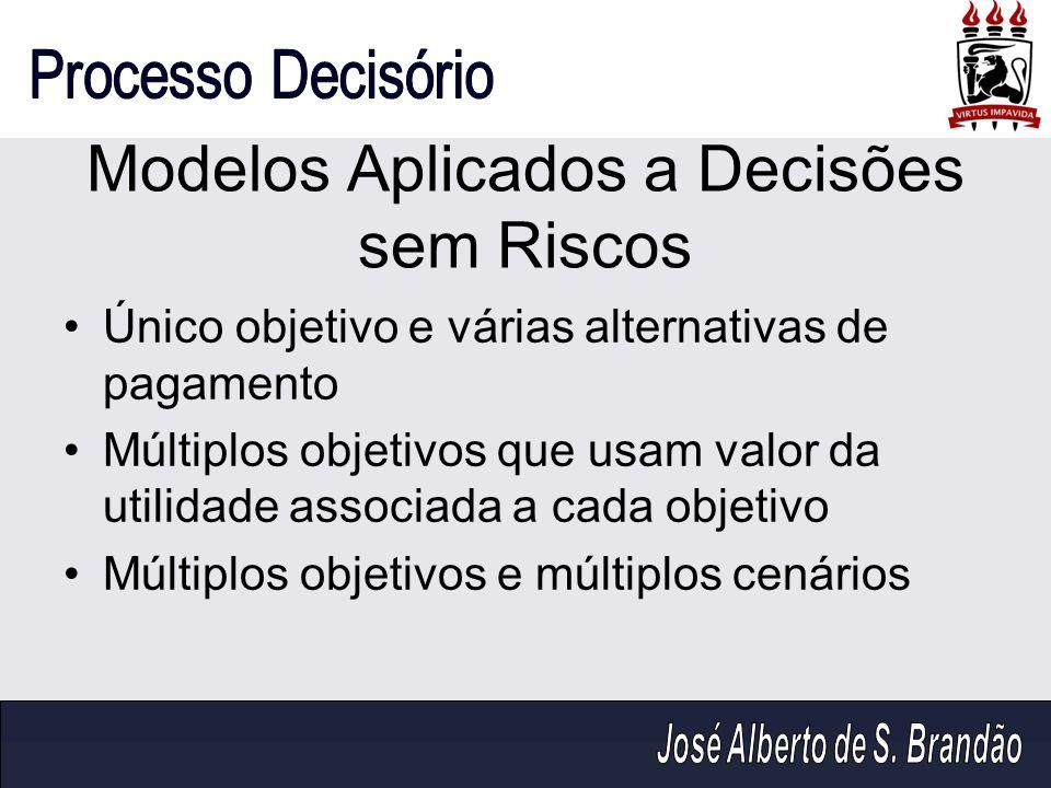 Modelos Aplicados a Decisões sem Riscos Único objetivo e várias alternativas de pagamento Múltiplos objetivos que usam valor da utilidade associada a