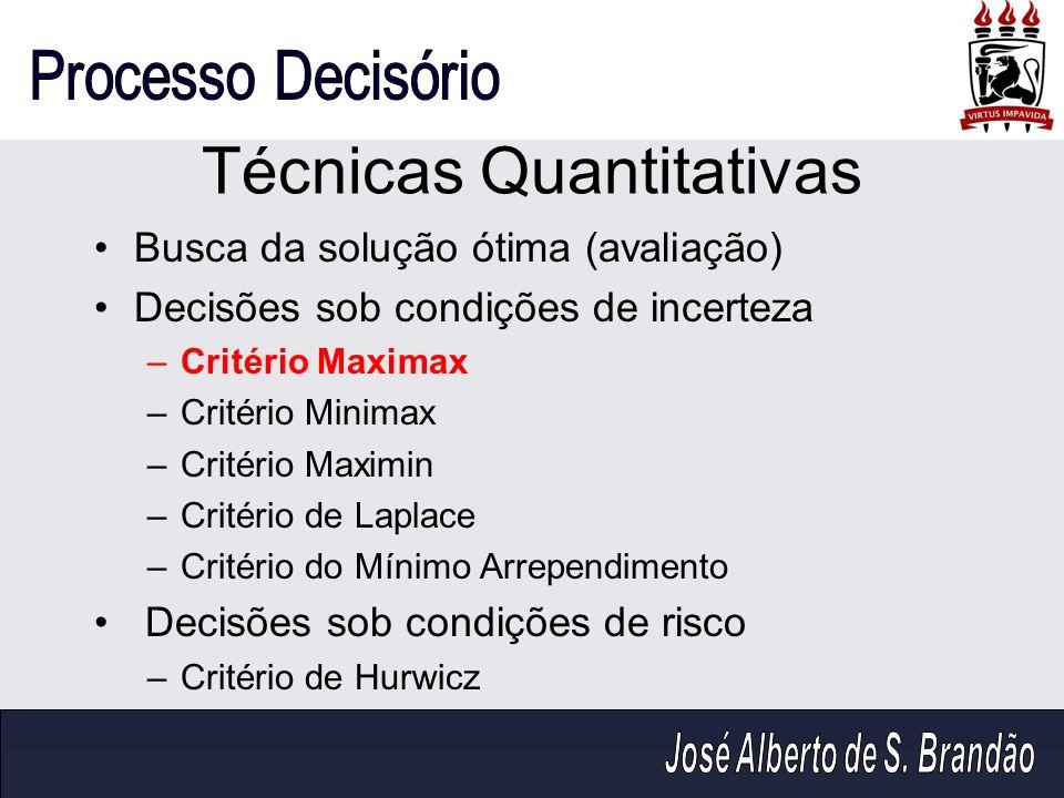 Busca da solução ótima (avaliação) Decisões sob condições de incerteza –Critério Maximax –Critério Minimax –Critério Maximin –Critério de Laplace –Cri