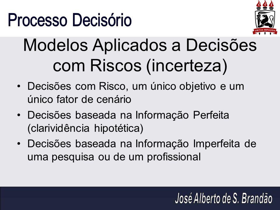 Modelos Aplicados a Decisões com Riscos (incerteza) Decisões com Risco, um único objetivo e um único fator de cenário Decisões baseada na Informação P