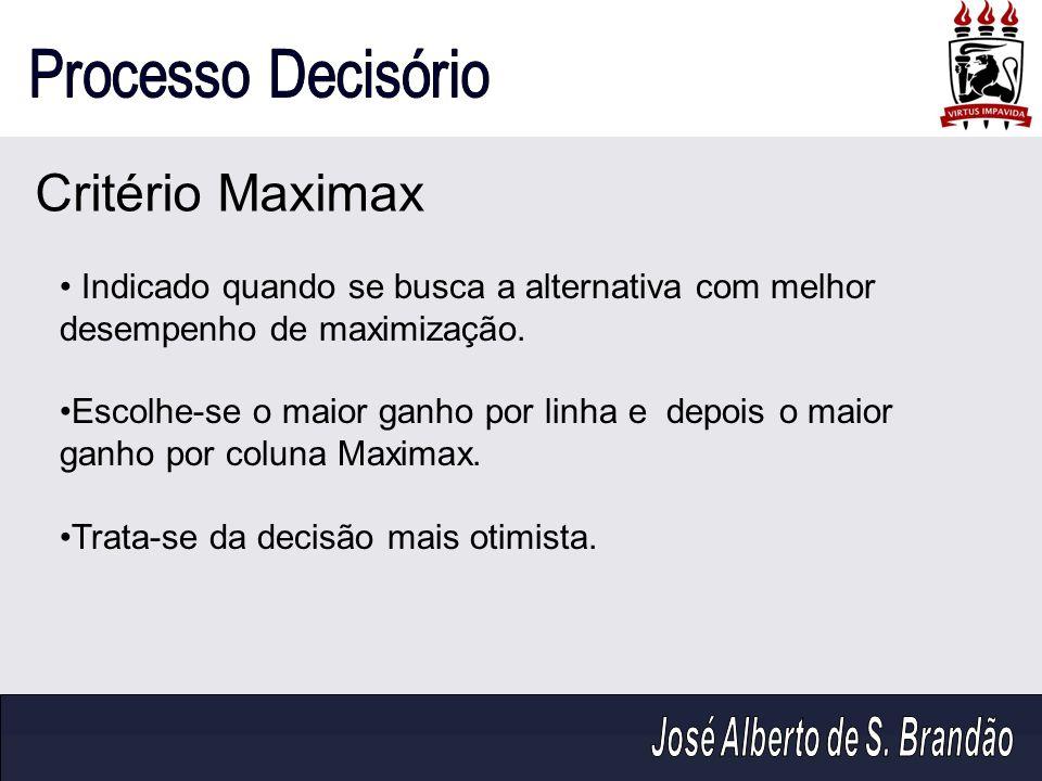 Critério Maximax Indicado quando se busca a alternativa com melhor desempenho de maximização. Escolhe-se o maior ganho por linha e depois o maior ganh