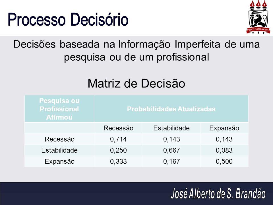 Decisões baseada na Informação Imperfeita de uma pesquisa ou de um profissional Matriz de Decisão Pesquisa ou Profissional Afirmou Probabilidades Atua