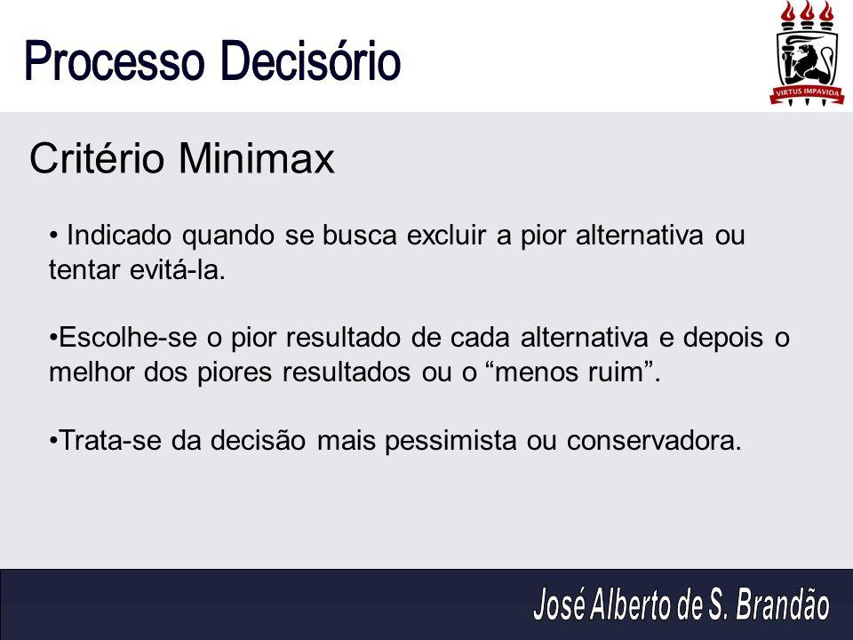 Critério Minimax Indicado quando se busca excluir a pior alternativa ou tentar evitá-la. Escolhe-se o pior resultado de cada alternativa e depois o me