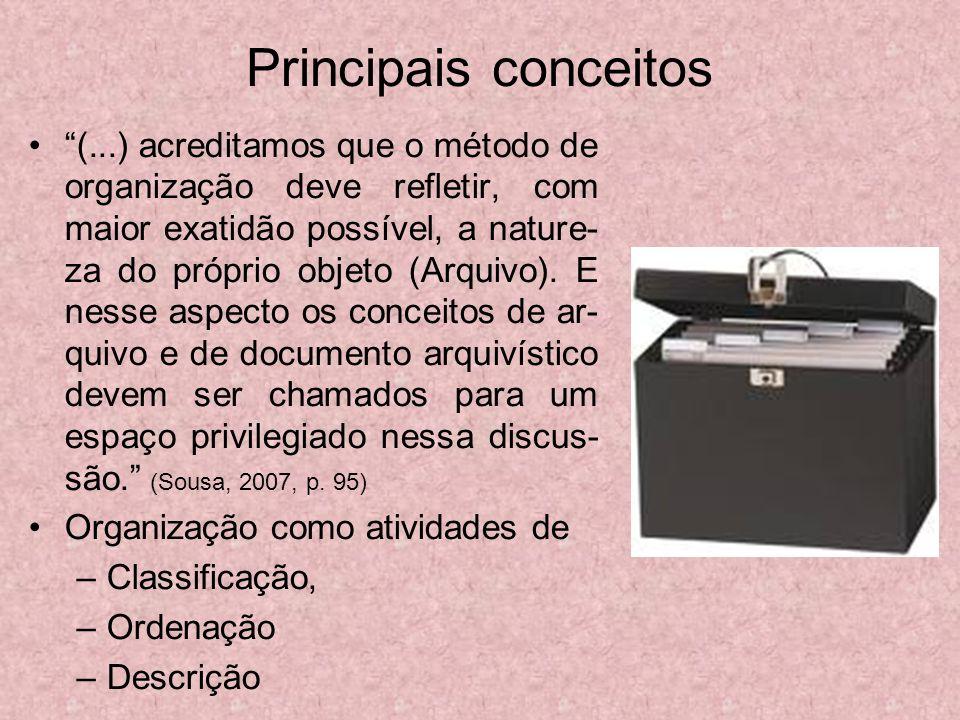 Principais conceitos (...) acreditamos que o método de organização deve refletir, com maior exatidão possível, a nature- za do próprio objeto (Arquivo