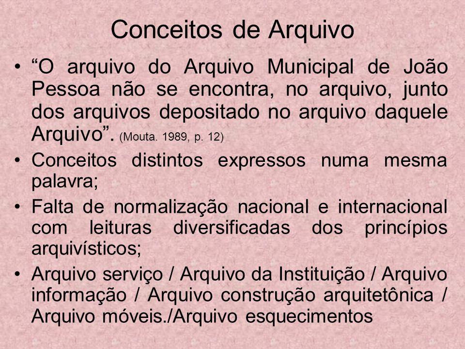 Conceitos de Arquivo O arquivo do Arquivo Municipal de João Pessoa não se encontra, no arquivo, junto dos arquivos depositado no arquivo daquele Arqui