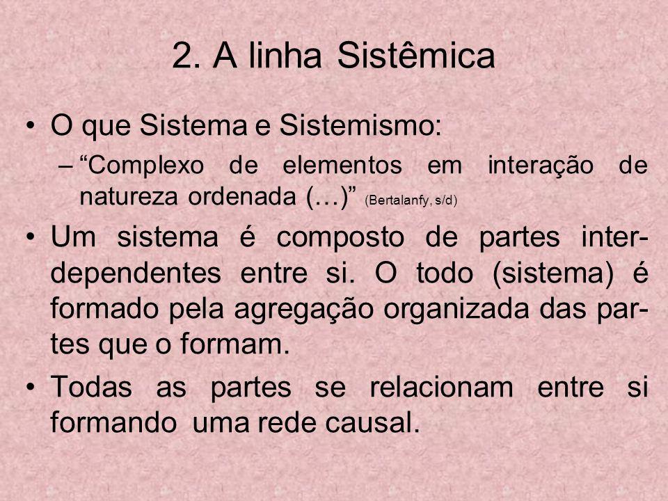 2. A linha Sistêmica O que Sistema e Sistemismo: –Complexo de elementos em interação de natureza ordenada (…) (Bertalanfy, s/d) Um sistema é composto