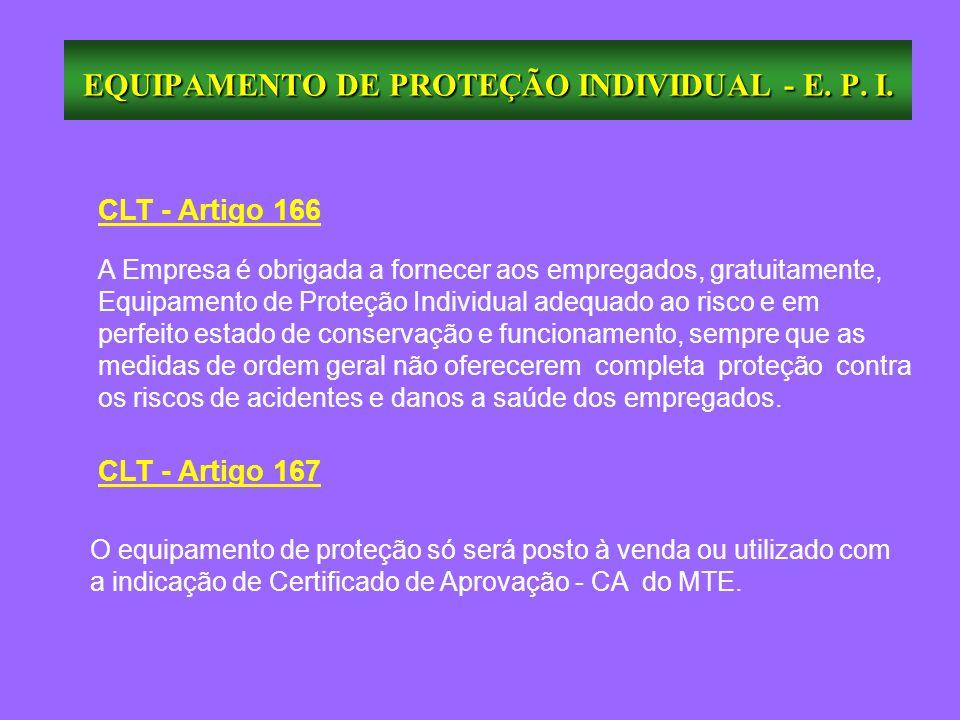 CLT - Artigo 166 A Empresa é obrigada a fornecer aos empregados, gratuitamente, Equipamento de Proteção Individual adequado ao risco e em perfeito est