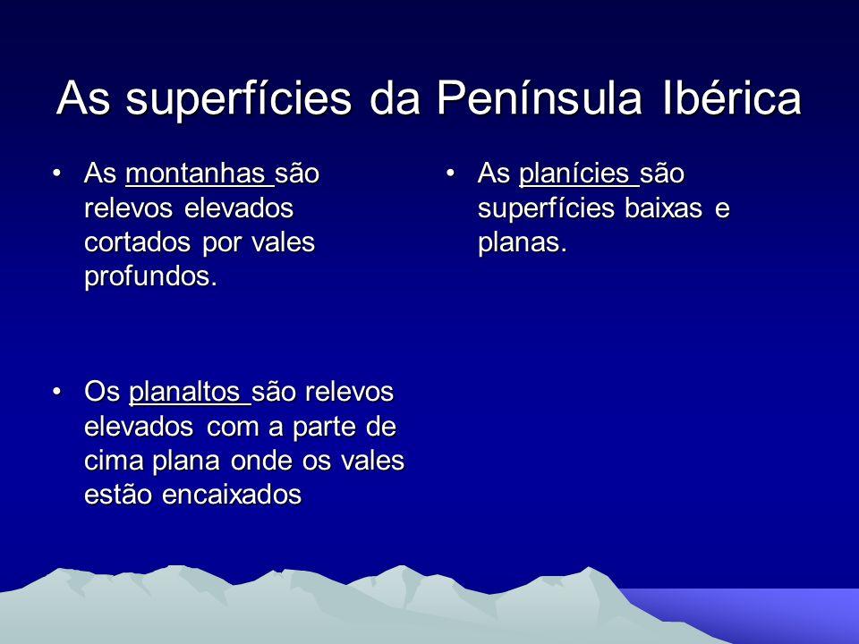 As superfícies da Península Ibérica As montanhas são relevos elevados cortados por vales profundos.As montanhas são relevos elevados cortados por vale