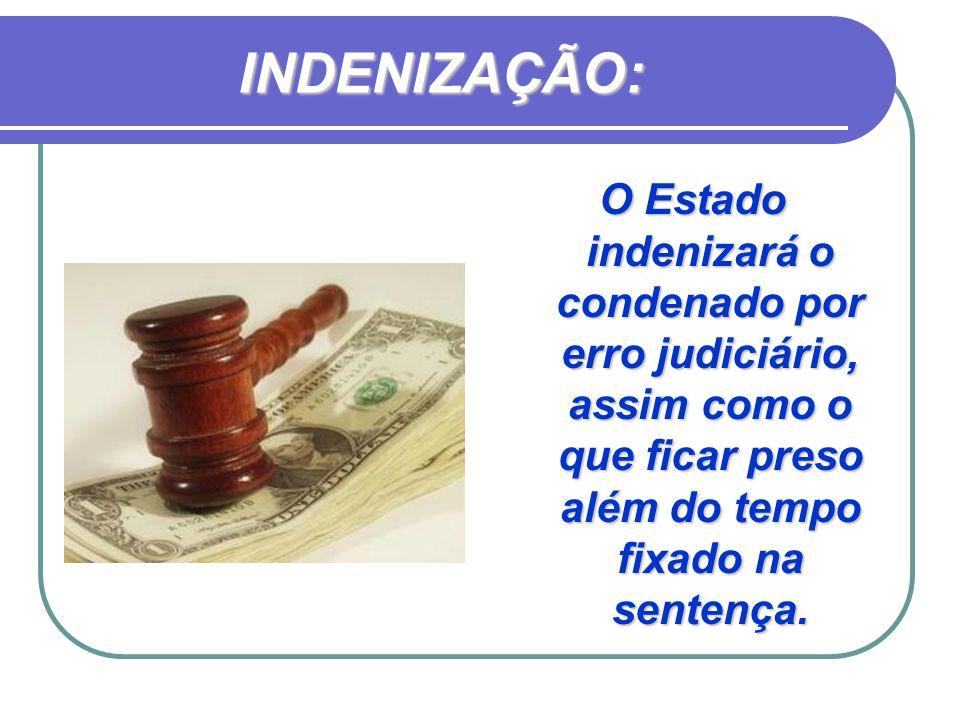 INDENIZAÇÃO: O Estado indenizará o condenado por erro judiciário, assim como o que ficar preso além do tempo fixado na sentença.