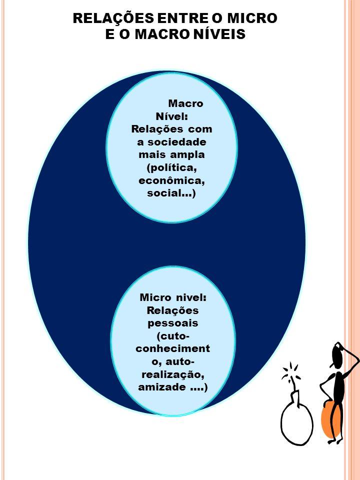 RELAÇÕES ENTRE O MICRO E O MACRO NÍVEIS Micro nivel: Relações pessoais (cuto- conheciment o, auto- realização, amizade ….) Macro Nível: Relações com a