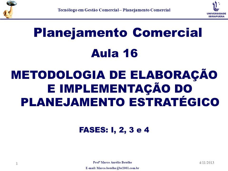 Profª Marco Aurélio Botelho E-mail: Marco.botelho@br2001.com.br Tecnólogo em Gestão Comercial – Planejamento Comercial Planejamento Comercial Aula 16