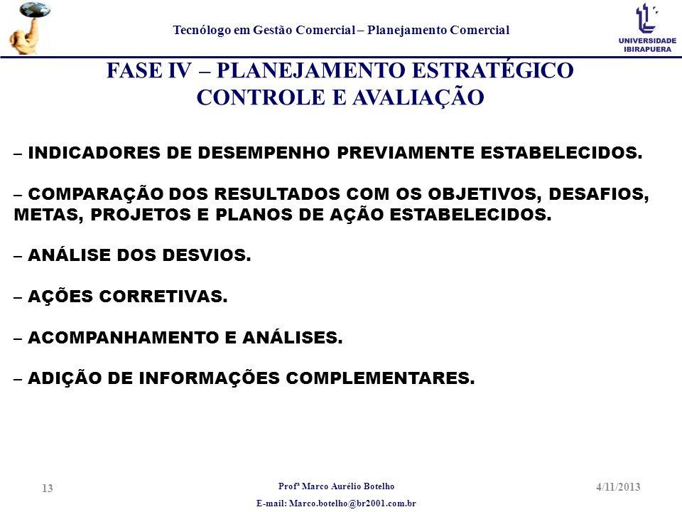 Profª Marco Aurélio Botelho E-mail: Marco.botelho@br2001.com.br Tecnólogo em Gestão Comercial – Planejamento Comercial 4/11/2013 13 FASE IV – PLANEJAM