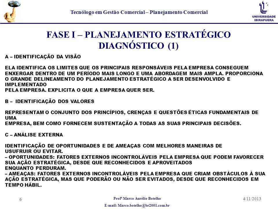 Profª Marco Aurélio Botelho E-mail: Marco.botelho@br2001.com.br Tecnólogo em Gestão Comercial – Planejamento Comercial 4/11/2013 6 FASE I – PLANEJAMEN