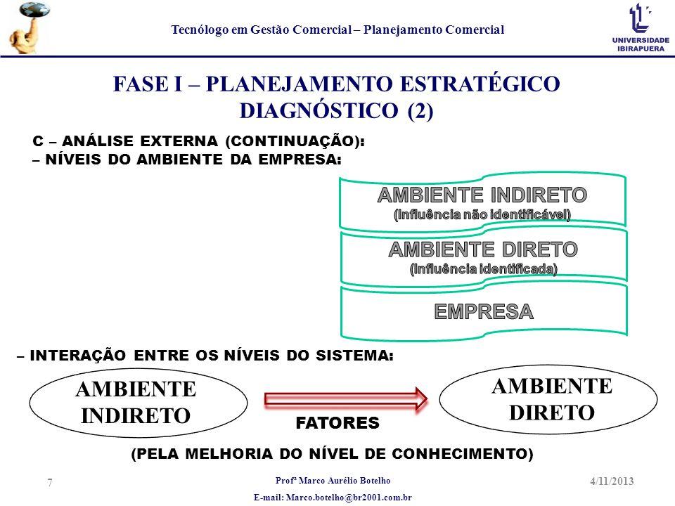 Profª Marco Aurélio Botelho E-mail: Marco.botelho@br2001.com.br Tecnólogo em Gestão Comercial – Planejamento Comercial 4/11/2013 8 FASE I – PLANEJAMENTO ESTRATÉGICO DIAGNÓSTICO (3) D – ANÁLISE INTERNA: IDENTIFICAÇÃO DE PONTOS FORTES E FRACOS COM AS MELHORES MANEIRAS DE UTILIZAR OU ELIMINAR.