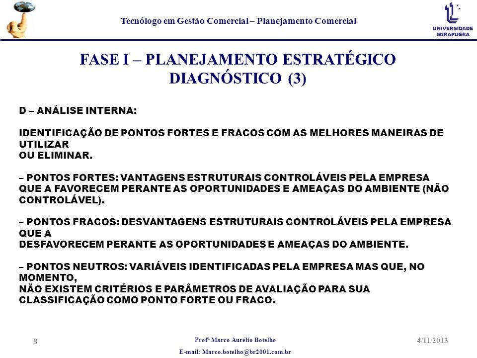 Profª Marco Aurélio Botelho E-mail: Marco.botelho@br2001.com.br Tecnólogo em Gestão Comercial – Planejamento Comercial 4/11/2013 9 FASE I – PLANEJAMENTO ESTRATÉGICO DIAGNÓSTICO (4) E – ANÁLISES DOS CONCORRENTES: FOCO BÁSICO: VANTAGEM COMPETITIVA: – DA EMPRESA.