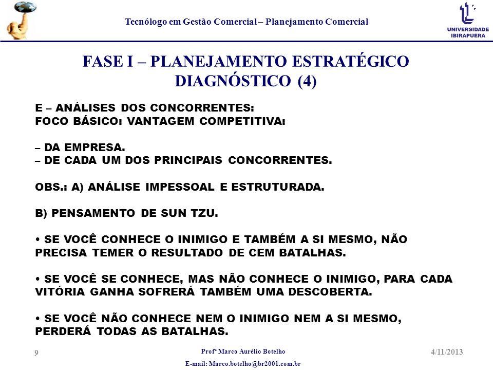 Profª Marco Aurélio Botelho E-mail: Marco.botelho@br2001.com.br Tecnólogo em Gestão Comercial – Planejamento Comercial 4/11/2013 10 FASE II – PLANEJAMENTO ESTRATÉGICO MISSÃO DA EMPRESA A – ESTABELECIMENTO DA MISSÃO DA EMPRESA: É A RAZÃO DE SER DA EMPRESA; A CONCEITUAÇÃO DO, DENTRO DO QUAL A EMPRESA ATUA OU PODERÁ ATUAR NO FUTURO.