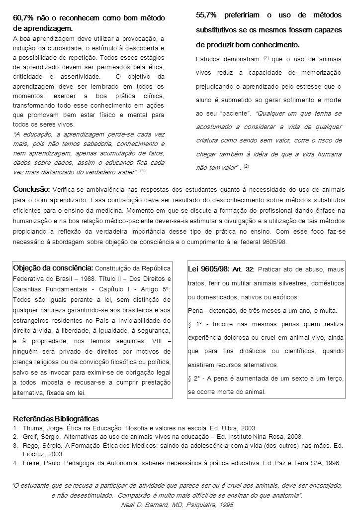 Objeção da consciência: Constituição da República Federativa do Brasil – 1988. Título II – Dos Direitos e Garantias Fundamentais - Capítulo I - Artigo