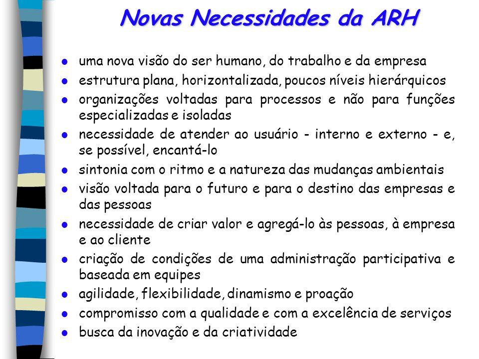 Novas Necessidades da ARH uma nova visão do ser humano, do trabalho e da empresa estrutura plana, horizontalizada, poucos níveis hierárquicos organiza