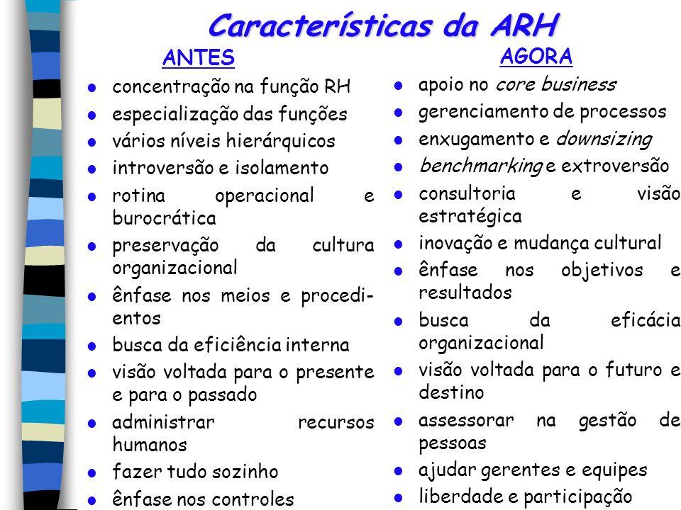 Características da ARH ANTES concentração na função RH especialização das funções vários níveis hierárquicos introversão e isolamento rotina operacion