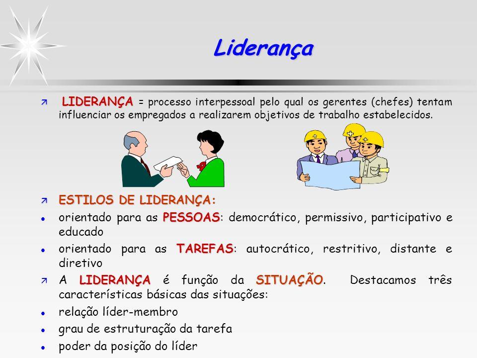 LiderançaLiderança ä LIDERANÇA ä LIDERANÇA = processo interpessoal pelo qual os gerentes (chefes) tentam influenciar os empregados a realizarem objeti