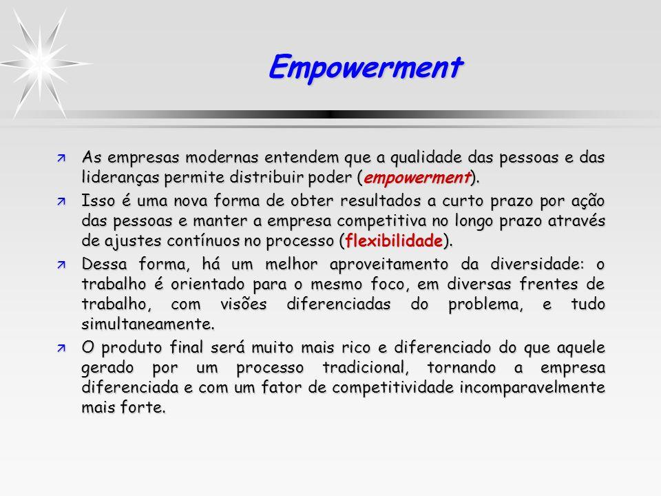 EmpowermentEmpowerment ä As empresas modernas entendem que a qualidade das pessoas e das lideranças permite distribuir poder (empowerment). ä Isso é u